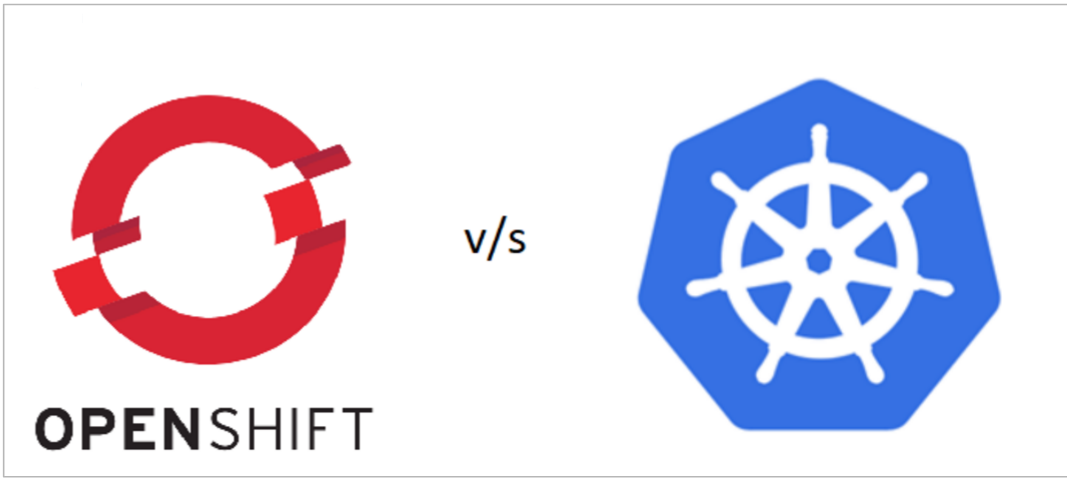 Why we moved from OpenShift to Google Cloud